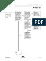 Manual de Servicio S 40 y S 45 (1)