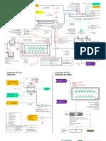 Diagrama de Flujo PTAR RDA