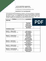 Candidates List 2014