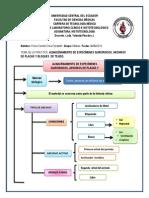 ALMACENAMIENTO DE ESPECÍMENES QUIRÚRGICOS.docx