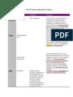 ATLS 9th Edition Compendium for Update Final