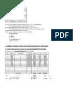 Penentuan Curah Hujan Periodik Sorong_modif (Autosaved)