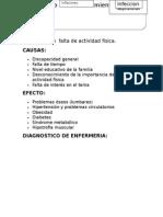 Arbol Deterioro Del Mantenimiento Del Hogar - Copia