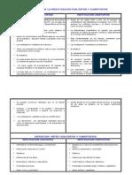 Metodologia de La Investigacion Cualitativa y Cuantitativa