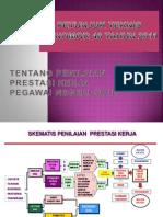 3. Teknis SKP
