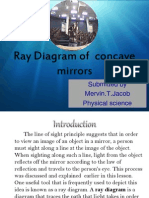 Ray Diagram of Concave Mirrors