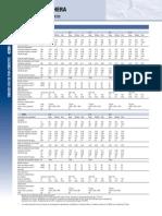SP_ProdCat_42EM.pdf