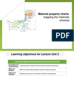 2. Material Property Charts