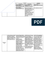 Constructores de Otredad - Cuadro Comparativo