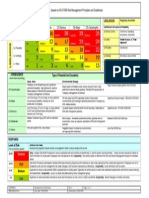 OSHFRM012 CoreStaff Risk Matrix
