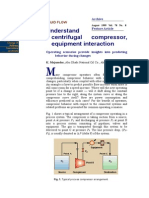 Fundamentals of Compressor