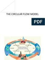 Circular Flow Model With Practice PPT