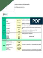 INTA - Boletin de Precios de Productos y Servicios Forestales_Julio_2014