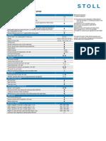 Technical Data CMS 502 HP Multi Gauge