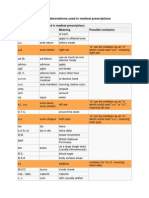 List of Abbreviations Used in Medical Prescriptions