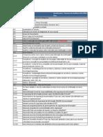 Questionário ISO 27001:2006
