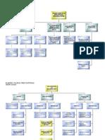 Mapa Conceptual Ejecutivo y La Etica