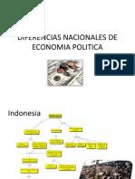 Diferencias Nacionales de Economia Politica 1