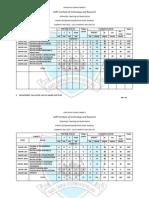 KSV_ME Electrical Power System All Semester Syllabus