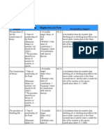 Benefits of PF