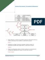 Les Modes de Configuration d'Un Routeur