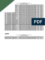 Relacion de Plazas Con Medida Cautelar Anexo 3 Resolucion Ministerial 423-2014-MINEDU