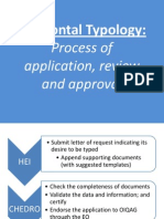 Process for Typology