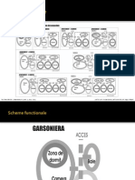 Scheme Functionale