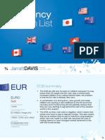 Currency Watchlist