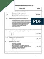 Skema Pend Islam Percubaan PT3 Kedah 2014