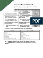 difference passe compose et imparfait.pdf