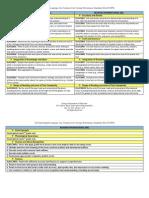 Common Core ELA Grade3 Standards