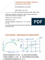 Propiedades Mecanicas Metals-2007