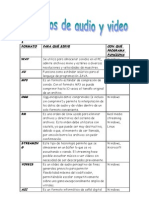 formatos de audio y video