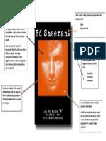 Ed Sheeran Poster Deconstruction