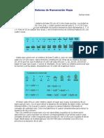 El Sistema de Numeración Maya
