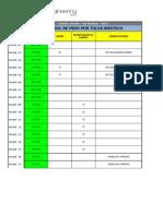 Control de Pesos de Tolva Westech - Las Bambas - 2013