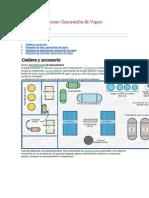 Diagramas Proceso Generación de Vapor
