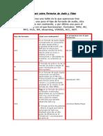WebQuest Sobre Formatos de Audio y Video