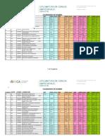 examenes_empresariales