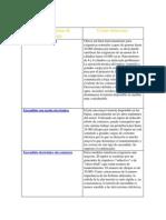 tipodesistemadeencendidoevaluacion-120910192430-phpapp01.pdf