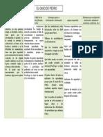 Cuadro Para Análisis Casos (1) (1)