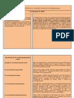 6º Quadro  cruzamento de dados AA da BE e IGE