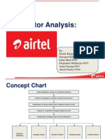 Airtel competitive strategies