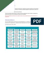 2da Entrega.......Paginas de Investigacion Para Tecnicas de Emprendimiento