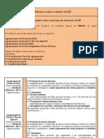 BE e relatório do IGE