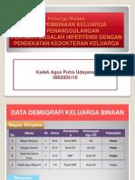 Presentasi Kk Binaan Udik