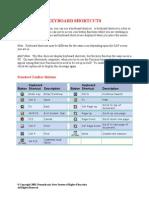 Shortcut Keys SAP
