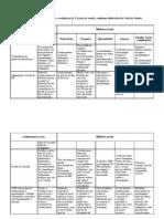 Tabela-matriz_-_novo_curso-2