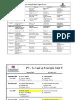 P3 Paper Trend